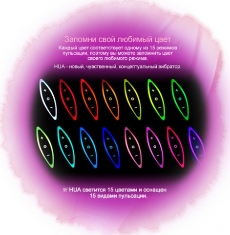 Вибратор хай-тек ZINI HUA фиолетовый с черным